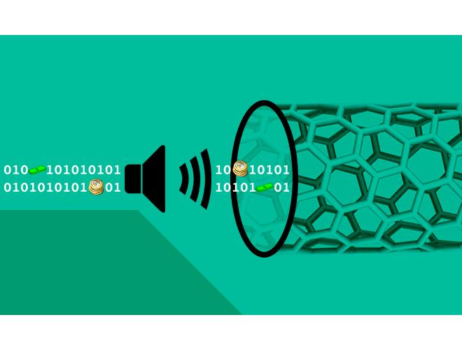 پروژه مطالعه و شبیه سازی 3 بعدی پدیده ترموآکوستیک در صفحات ساخته شده از نانولوله های کربنی با استفاده از نرم افزار FLUENT