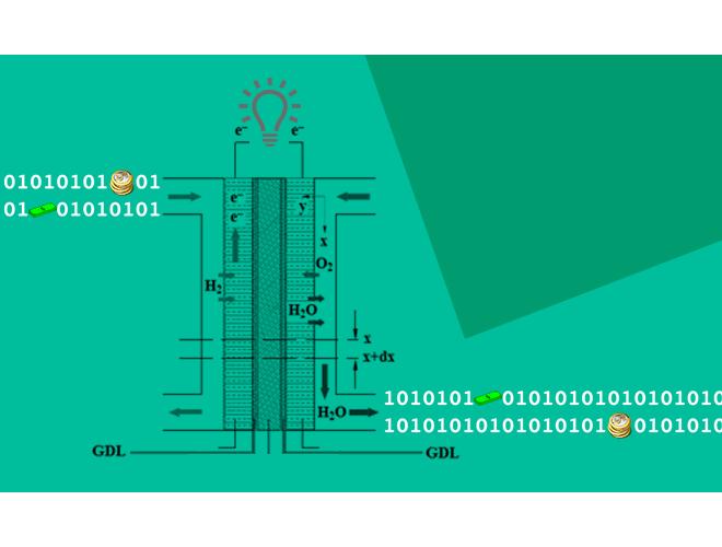پروژه مدل سازی و شبیه سازی پیل سوختی پلیمری با استفاده از نرم افزار MATLAB و به همراه فیلم آموزشی نرم افزار MATLAB