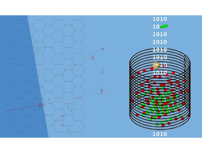 پروژه بررسي خواص انتقالي سيال درون نانولوله هاي کربني با استفاده از شبيه سازي های ديناميک مولکولي و مونت کارلو با استفاده از نرم افزار MATLAB