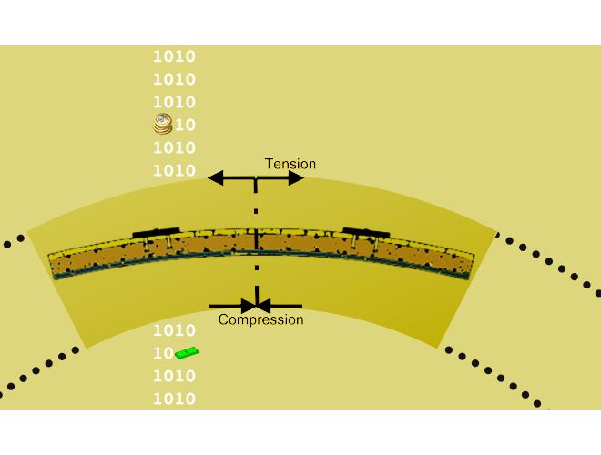 پروژه تعیین خواص عمومی چندلایه های کامپوزیتی با حضور تنش و خمش با استفاده از نرم افزار MATLAB