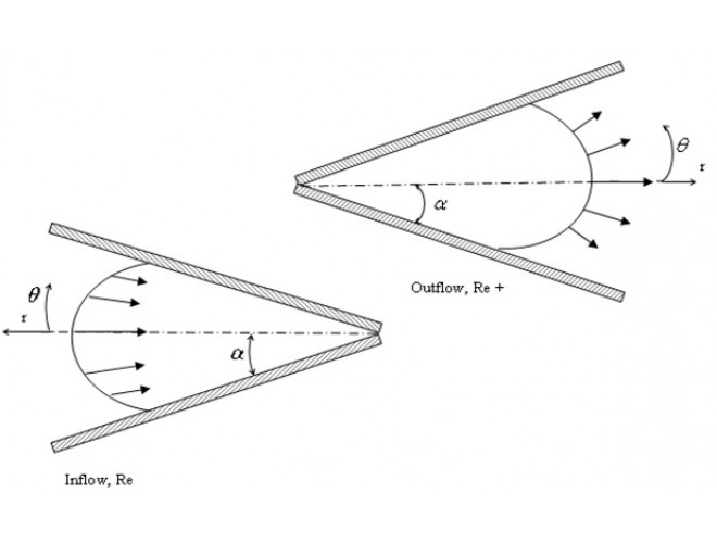 پروژه حل مسئله سيالات جفری- هامل داخل يک گوه با سطوح مسطح به کمک تئوری اغتشاشات هموتوپی با استفاده از نرم افزار MAPLE