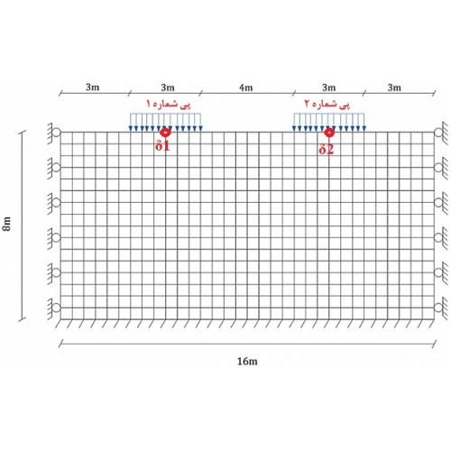 بررسی اثر عدم قطعیت در پارامترهای ورودی محاسباتی خاک و به دست آوردن توزیع احتمالاتی نشست فونداسیون