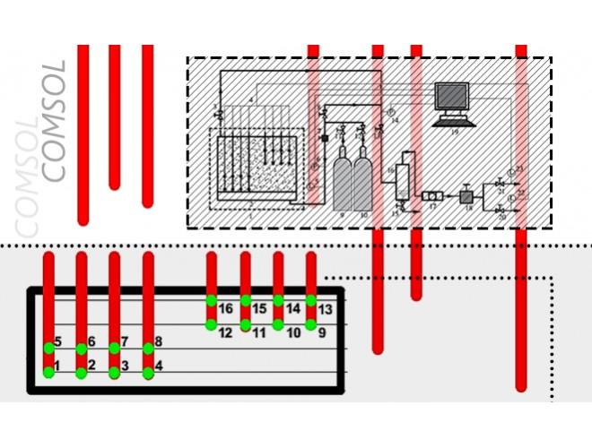 پروژه مدلسازی و شبیهسازی فرآیند جایگزینی گاز دی اکسید کربن در هیدرات متان به منظور بازیابی گاز متان در مخازن هیدرات با استفاده از نرم افزار COMSOL و به همراه فیلم آموزشی نرم افزار COMSOL