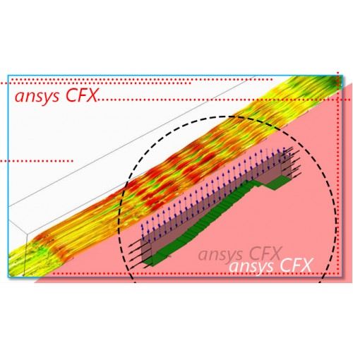 شبیه سازی سرریز پلکانی با استفاده از مدل المان محدود ANSYS CFX