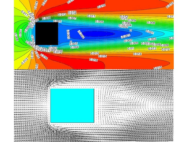 پروژه نرمافزار حل مسئله جریان بر روی یک چهارضلعی درون کانال با استفاده از معادله شبکه بولتزمن با رهیافت برخورد و انتشار با استفاده از نرم افزار فرترن