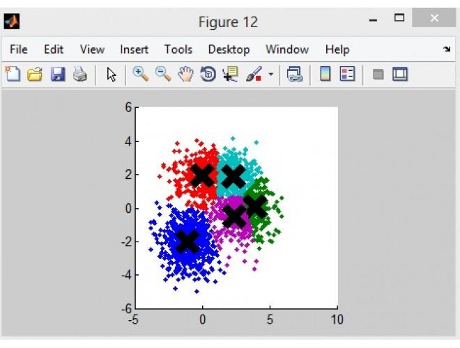 یک  چهارچوب کاری تقویت شده بر مبنای تئوری بازی برای خوشه بندی چند منظوره
