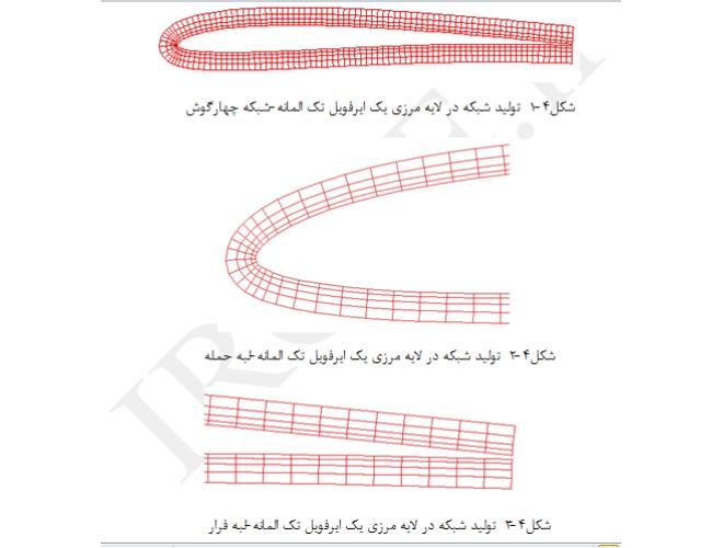 پروژه تولید شبکه لایه مرزی  با استفاده از حل معادلات هایپربولیک با استفاده از نرم افزار فرترن