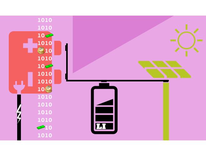 پروژه شبیهسازی شارژر باتری متصل به سلول خورشیدی و شارژر باتری لیتیومی با MATLAB
