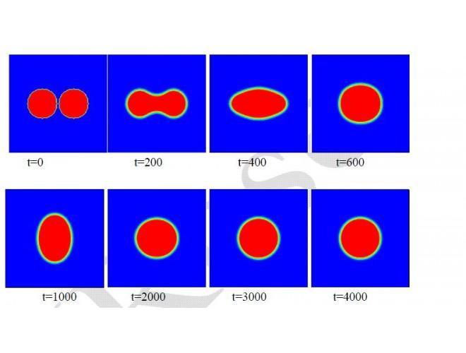پروژه نرم افزار تحلیل عددی رفتار دینامیکی قطرهی معلق تحت تأثیر نیروهای چسبندگی بین جامد و سیال، گرانش و میدان الکتریکی با استفاده از نرم افزار فرترن