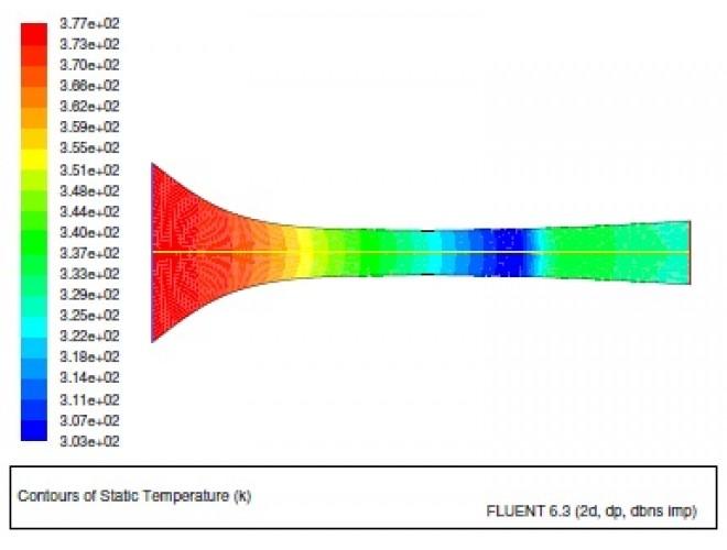 پروژه شبيه سازی ميعان سريع بخار داخل يک نازل همگرا- واگرای دو بعدی با استفاده از نرم افزار FLUENT