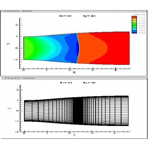 نرم افزار تحلیل جریان آرام مبتنی بر معادلات ناویر استوکس دوبعدی تراکم پذیر ناپایا در جریان داخلی بر روی شبکه سازمان یافته