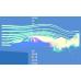 پروژه استفاده از میکروعملگرها به منظور کاهش نیروی درگ پلتفرم ملی با استفاده از شبیه سازی عددی با استفاده از نرم افزار FLUENT و به همراه فیلم آموزشی نرم افزار FLUENT