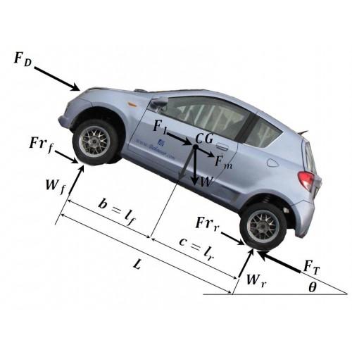 مدلسازی خودروی الکتریکی و زیرسیستم های انتقال قدرت  در نرم افزار متلب