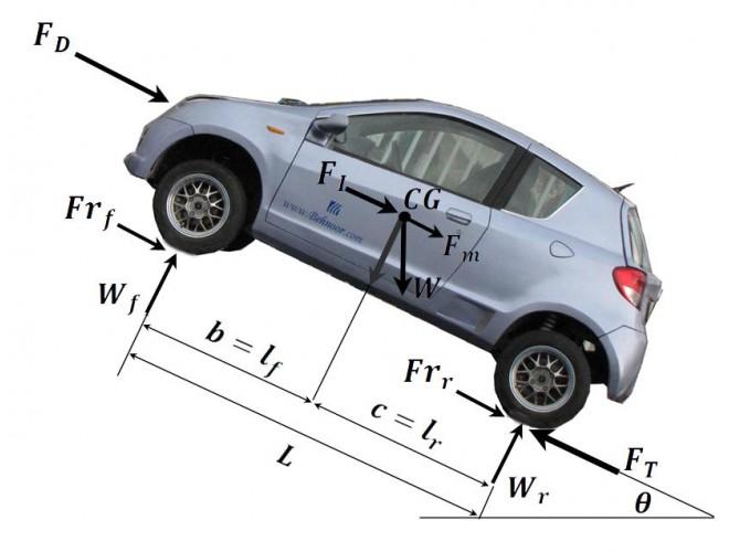 پروژه مدلسازی خودروی الکتریکی و زیرسیستمهای انتقال قدرت با MATLAB + فیلم