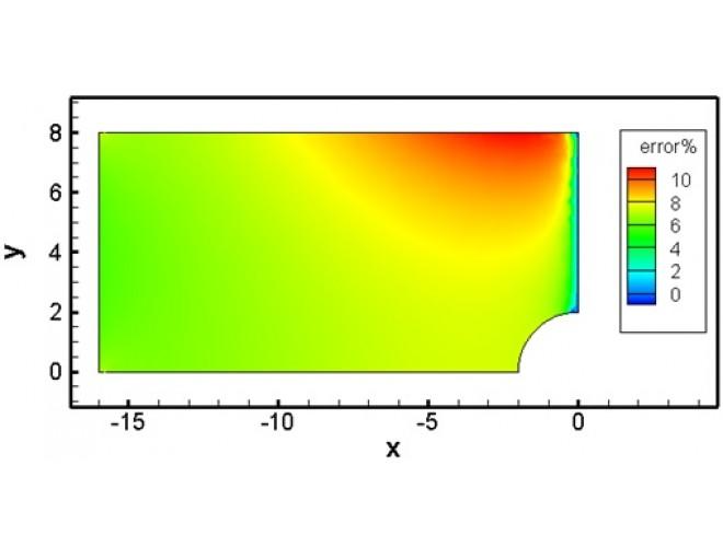 پروژه حل معادله لاپلاس به روش اجزا مرزی در ميدان دو بعدی(BEM) با استفاده از زبان ++C