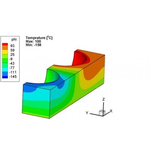 حل معادله لاپلاس به روش اجزا مرزی در ميدان سه بعدی(BEM)