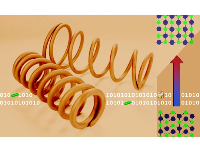 پروژه مدل سازی همرشین- وینر، بهینه سازی و کنترل رفتار غیرخطی عملگر آلیاژ حافظه دار توسط روش اصلاح شده پرنتل-ایشلینسکی با استفاده از نرم افزار MATLAB و به همراه فیلم آموزشی نرم افزار MATLAB