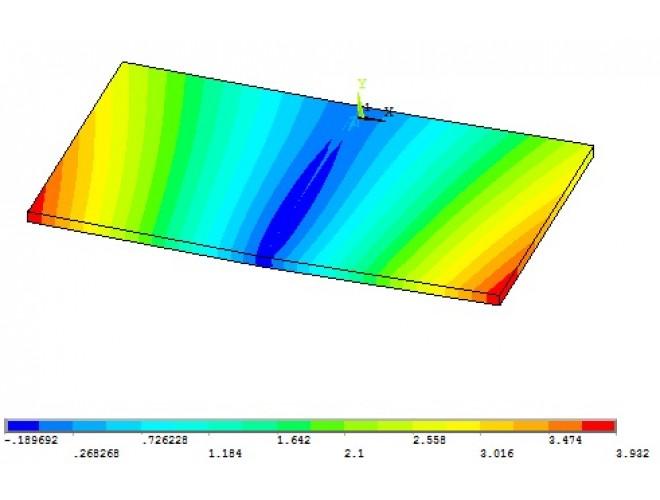 پروژه شبیه سازی فرایند جوشکاری ذوبی با استفاده از ماکرو نویسی در محیط APDL با استفاده از نرم افزار ANSYS