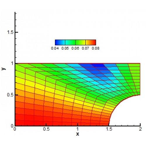 تحلیل  اجزا محدود سازههای  دوبعدی