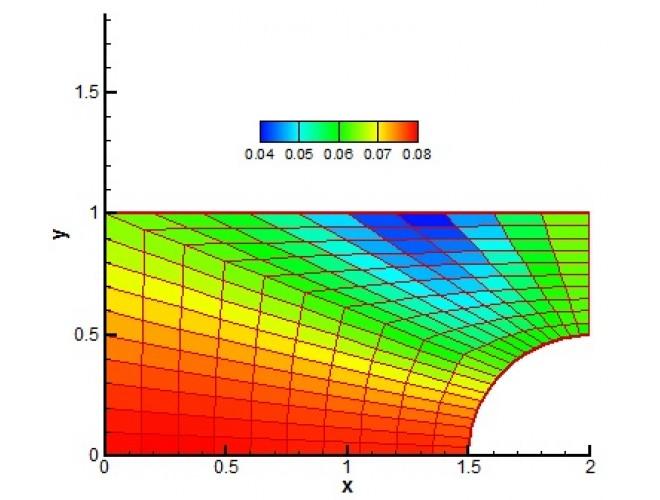 پروژه تحلیل  اجزا محدود سازههای  دوبعدی با استفاده از زبان ++C
