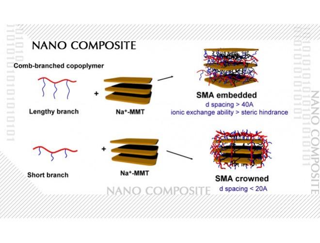 پروژه تحليل کمانش صفحات نانوکامپوزيتي دارای گشودگی تقویت شده با نانو لوله های کربنی واقع بر بستر پاسترناک با استفاده از نرم افزار MAPLE و MATLAB وبه همراه فیلم آموزشی نرم افزار  MAPLE و MATLAB