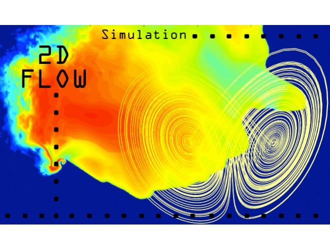 پروژه تحلیل جریان مغشوش دوبعدی با استفاده از روش شبیه سازی گردابه های بزرگ با استفاده از نرم افزار فرترن