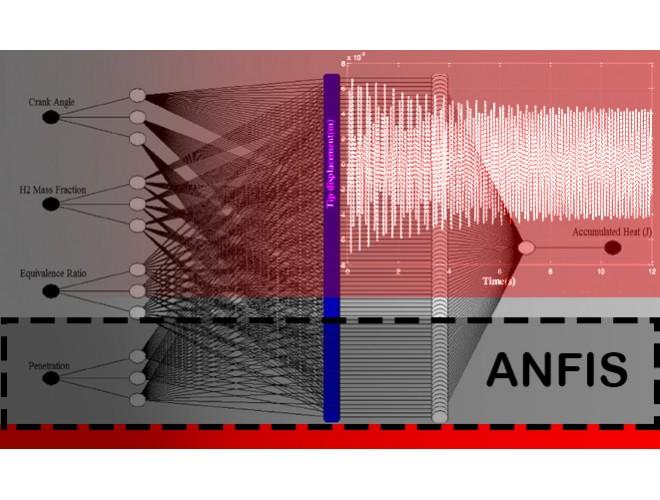 طراحی یک سیستم کنترلی ANFIS با استفاده از آموزش روش ممتیک برای پایداری و حرکت روبات زیرآبی بر روی یک مسیر از پیش تعیین شده