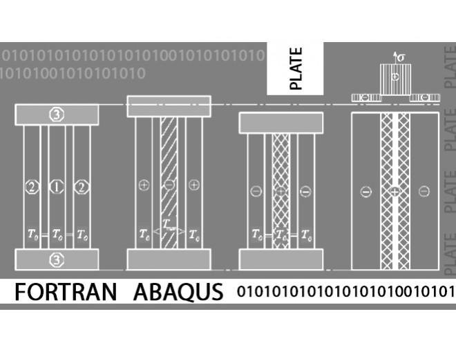 پروژه تحلیل عددی فرایند شکل دهی به کمک امواج لیزر ورق ضد زنگ فولادی با استفاده از نرمافزار  ABAQUS و به همراه فیلم آموزشی نرم افزار ABAQUS