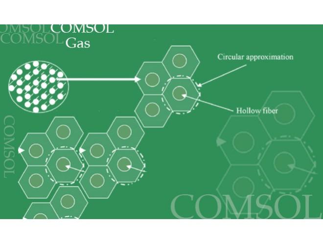 پروژه مدل سازی و شبیه سازی تماس دهنده غشایی الیاف توخالی با استفاده از نرم افزار کامسول و به همراه فیلم آموزشی نرم افزار کامسول