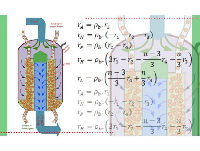 پروژه مدلسازي و شبيه سازي راکتور دو بعدی کاتاليستي نفتا با استفاده از نرم افزار کامسول و به همراه فیلم آموزشی نرم افزار کامسول