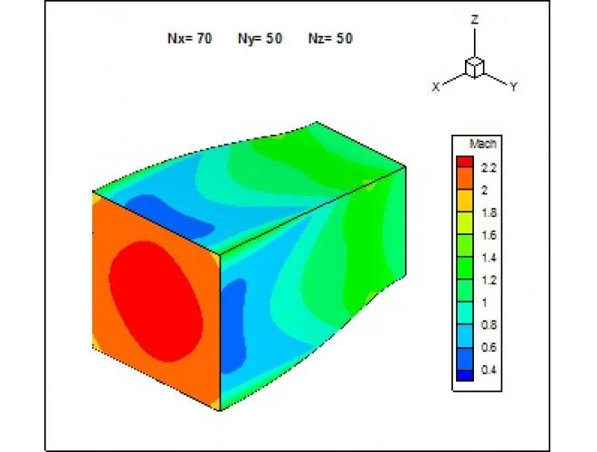 پروژه نرم افزار تحلیل جریان آرام مبتنی بر معادلات ناویر استوکس تراکم پذیر ناپایا بر روی یک مجرای سه بعدی با شبکه سازمان یافته با استفاده از نرم افزار فرترن