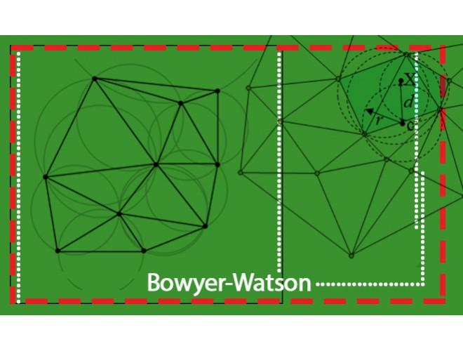 پروژه تولید شبکه دو بعدی بی سازمان مثلثی به روش Bowyer-Watson ویرایش دوم با استفاده از نرم افزار فرترن