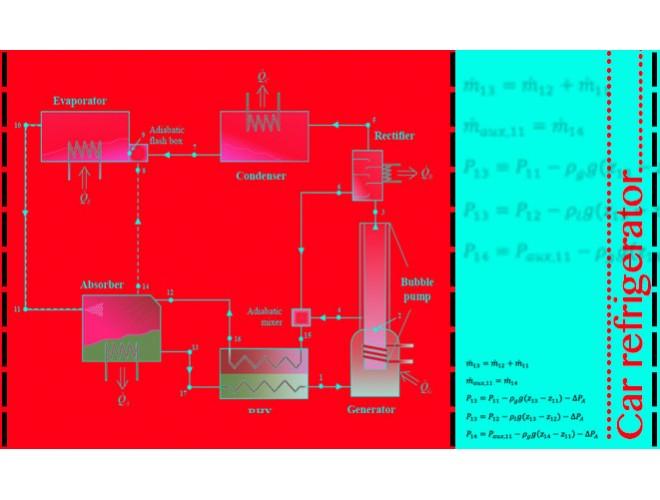پروژه شبیه سازی سیستم یخچال خودرو با نیروی پیشران حرارت اتلافی اگزوز با استفاده از نرم افزارهای EES و GT-POWER و به همراه فیلم آموزشی نرم افزارهای EES و GT-POWER