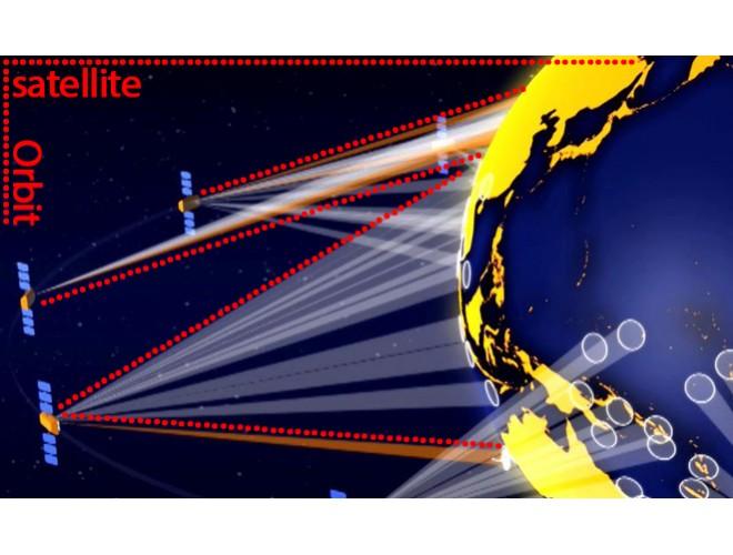 مدل سازی و کنترل شش-درجه آزادی پرواز آرایش یافته ماهوارهها در حضور اغتشاشات مداری