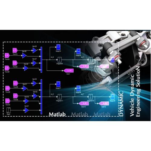 طراحی کنترل کننده مود لغزشی سیستم تعلیق خودرو با استفاده از مدل تعلیق مکفرسون