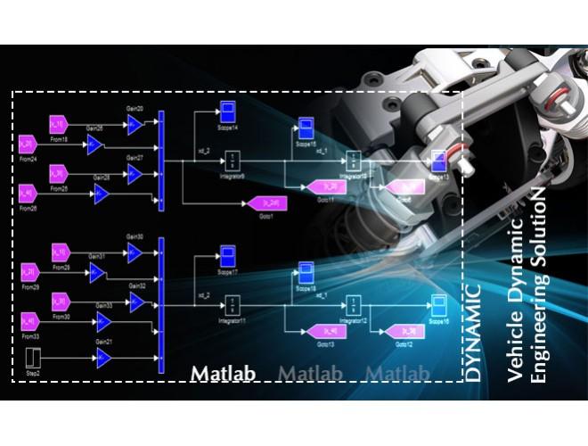 پروژه طراحی کنترل کننده مود لغزشی سیستم تعلیق خودرو با مدل تعلیق مکفرسون با MATLAB + فیلم