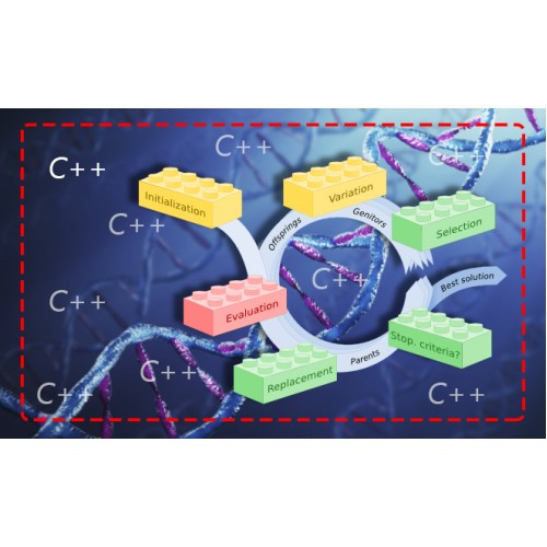 تهیه بستر نرم¬افزاری شی¬گرا و عامل¬بنیان برای بهینه¬سازی شبکه¬های انتقال گاز به کمک الگوریتم¬های بهینه¬سازی تکاملی (الگوریتم ژنتیک)