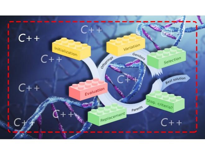 پروژه تهیه بستر نرم افزاری شی گرا و عامل بنیان برای بهینه سازی شبکه های انتقال گاز به کمک الگوریتم های بهینه سازی تکاملی (الگوریتم ژنتیک)