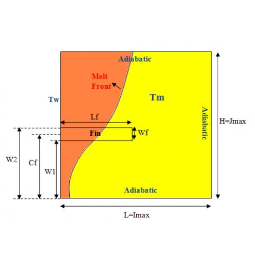 حل مسئله ذوب با استفاده از روش شبکه بولتزمن