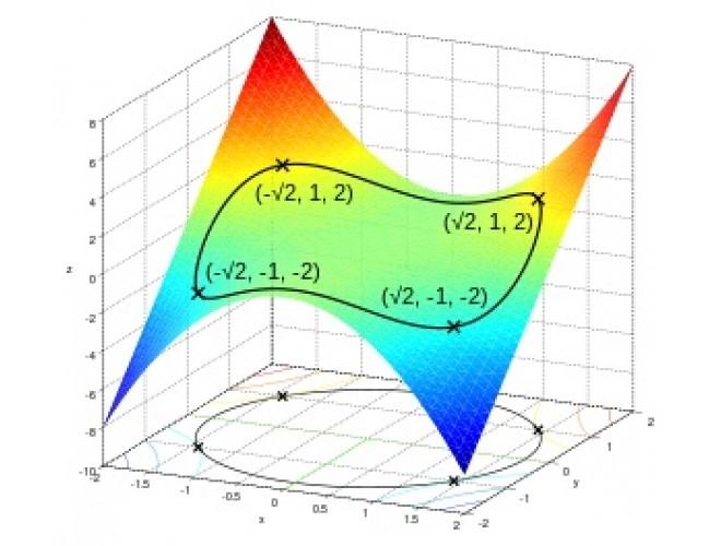 پروژه نرم افزار بهینهسازی گرادیانی مقید با استفاده از نرم افزارهای فرترن و ++C