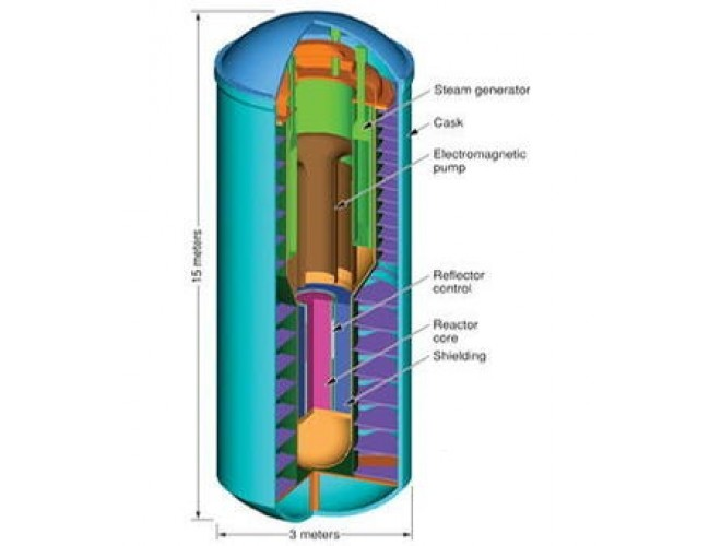 طراحی کنترل کننده هوشمند و مقاوم به خرابی برای کنترل قدرت راکتورهای هسته ای