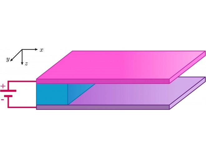 پروژه تحلیل ناپایداری نانوسوئیچها به روش DQM با استفاده از نرم افزار MATLAB