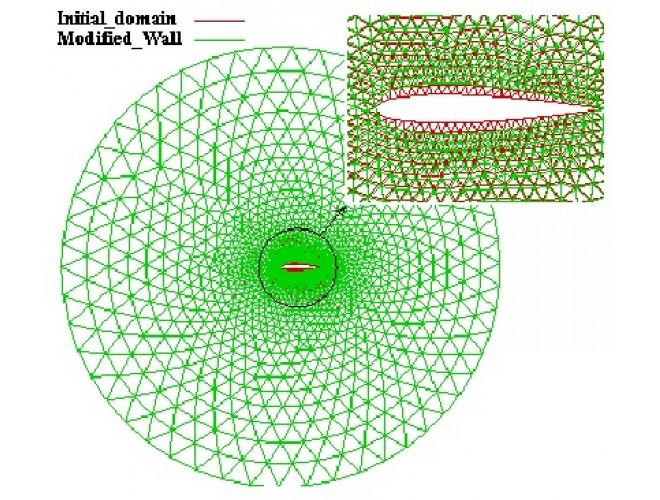 پروژه نرم افزار تولید شبکه متحرک بر اساس جابجایی مرز دیواره با استفاده از تئوری فنر کاربرد در میدانهای داخلی و خارجی و شبکه بدون سازمان با استفاده از نرم افزار فرترن