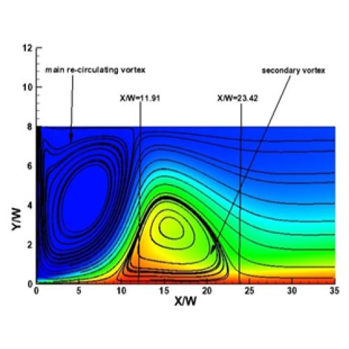 شبیهسازی عددی جریان آرام و آشفته دوفازی نانوسیال  در جت برخوردکننده محبوس