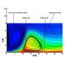 پروژه شبیهسازی عددی جریان آرام و آشفته دوفازی نانوسیال در جت برخوردکننده محبوس با استفاده از نرم افزار فرترن