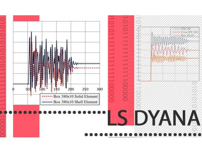 بررسی رفتار ستون های فولادی با مقاطع عرضی و شرایط مرزی مختلف تحت بار انفجار با زوایای متفاوت با استفاده از نرم افزار LS-DYNA