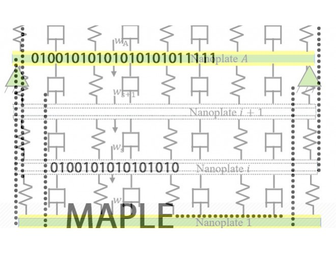 پروژه آنالیز ترمومکانیکی ورقهای کامپوزیتی چند لایه ویسکوالاستیک تشکیل شده از مواد تابعی با در نظر گرفتن اثرات سطحی تحت محیط حرارتی با استفاده از نرم افزار MAPLE و به همراه فیلم آموزشی نرم افزار MAPLE