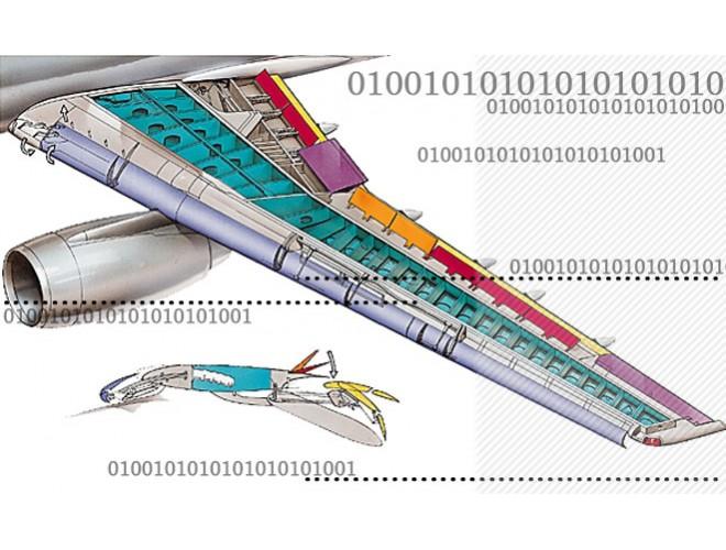پروژه طراحی و بهینهسازی جاذب غیرخطی ارتعاشات همراه با میرایی الکتریکی برای بال هواپیما با استفاده از نرم افزار MATLAB به همراه فیلم آموزشی نرم افزار MATLAB