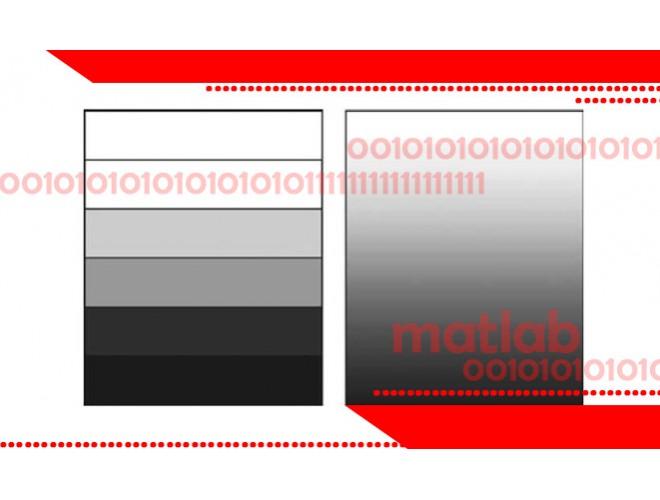 پروژه تحلیل و کنترل بهینه ارتعاشات پوسته استوانه ای ساندویچی دوار ساخته شده از مواد مدرج تابعی با استفاده از لایه های پیزوالکتریک با استفاده از نرم افزار MATLAB و به همراه فیلم آموزشی نرم افزار MATLAB