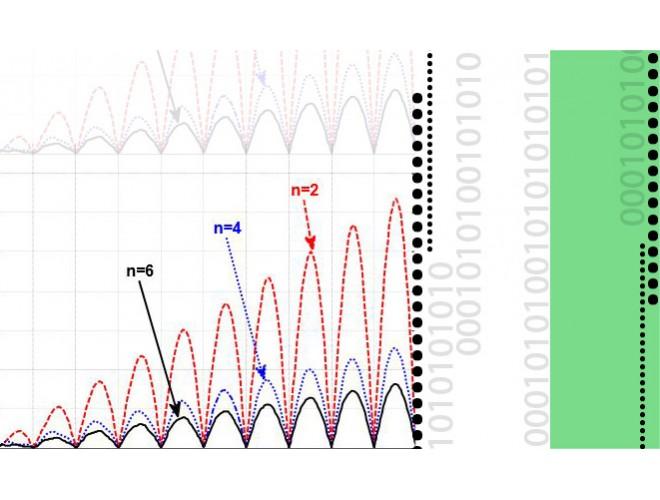 پروژه تحليل تشديد و مدل سازي ديناميکي در نوسان کننده هاي غيرهموار در زبان برنامه نویسی MATLAB و به همراه فیلم آموزشی زبان برنامه نویسی MATLAB